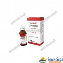 AMOXIL PAED DRO 125MG/1.25ML (20ML)